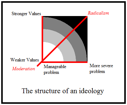 Tribalism and how it threatens our survival